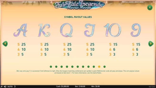 f03 300x169 - 「Fairytale Legends: Mirror Mirror(フェアリーテイルレジェンズ:ミラーミラー)」のスロット紹介&遊び方、ゲーム解説