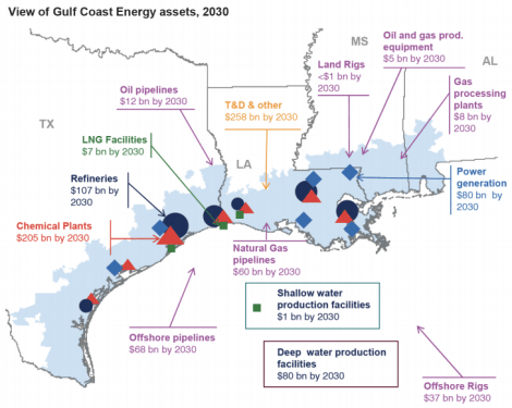 Gulf Coast energy assets
