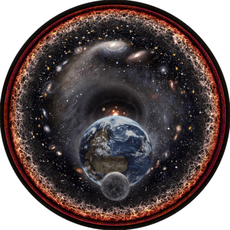Universal_view_of_the_Moon,_Earth,_Sun_and_the_Milky_Way_Galaxy