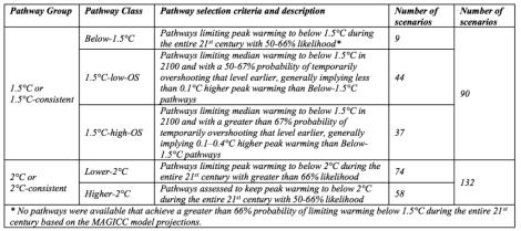 IPCC5-1024x455.png