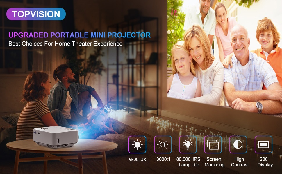 https://www.amazon.com/Projector-TOPVISION-Synchronize-Supported-Compatible/dp/B07H2TPZGV