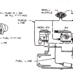 Poulan 2150 Fuel Line Diagram Mercedes Benz Wiring Diagrams I Need A Gas For Craftsman Chainsaw 16