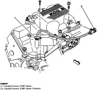 Where Is Camshaft Position Sensor On A 2002 Buick Century