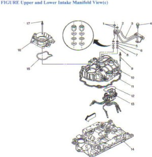 Where Is The Fuel Pressure Regulator Located On A 95 Chevy Astro? | DIY Forums
