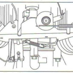 Briggs And Stratton Vanguard Carburetor Diagram 93 Ford Ranger Wiring I Have A & 18 Hp Twin Cylinder (model 422777 Type 128101). ... | Diy Forums