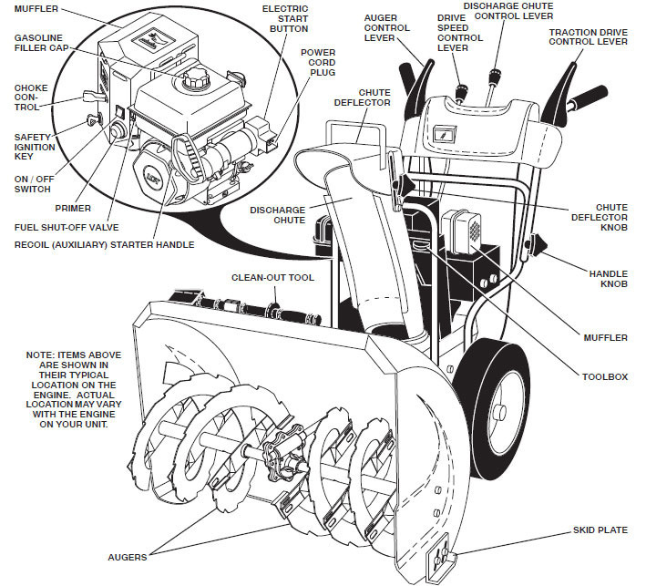 Where Can I Find A Exploded View Of A Ariens 10000 Series
