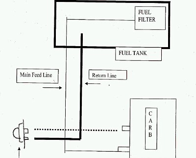 Fuel Line Configuration For Craftsman Chainsaw 350810 40cc
