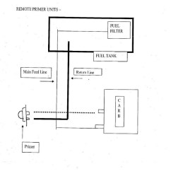 Poulan 2150 Chainsaw Fuel Line Diagram Car Towing Wiring I Have 3 Hoses On My Craftsman Witch One Goes ... | Diy Forums