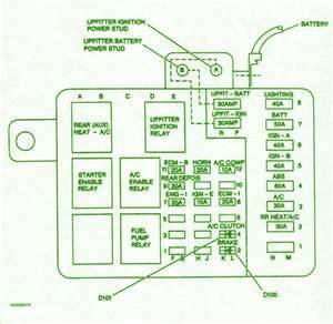 2000 S10 Abs Wiring Diagram Where Is The Fuel Pump Fuse Or Relay For 1995 Chevy Astro