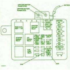 Well Pump Switch Wiring Diagram Of Cork Cells Where Is The Fuel Fuse Or Relay For 1995 Chevy Astro Va... | Diy Forums