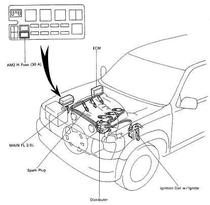 Where Is Ignition Coil D On 2005 Toyota Avalon, Which One
