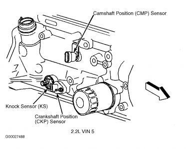 Where Is A Crank Sensor For A 96 S-10 2.2 4 Cylinder 2