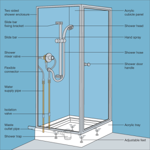 Diagram Of A Shower System | DIY Forums
