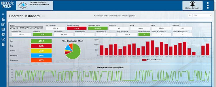 Operator dashboard screenshot