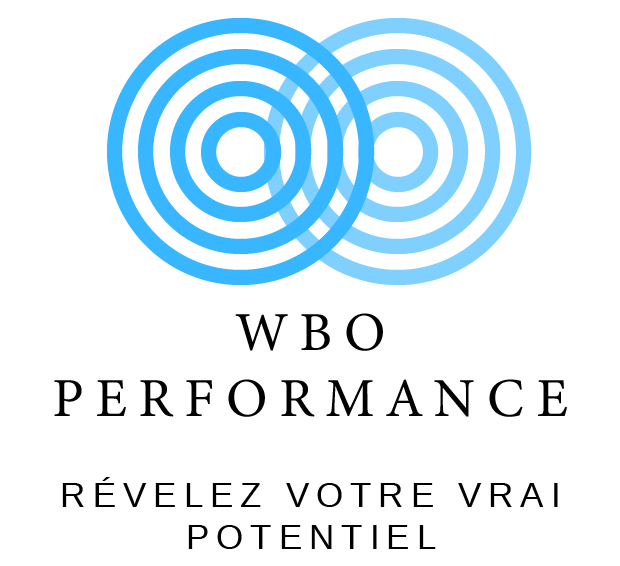 wbo performance