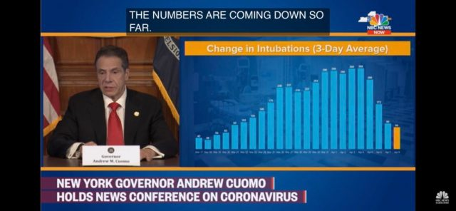 New York Governor Andrew Cuomo on NBC TV showing data visualization of coronavirus cases