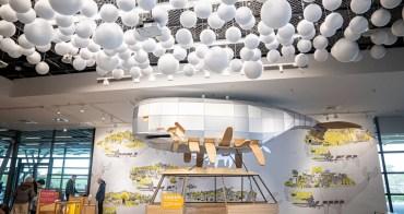 【台南景點】台灣歷史博物館再開幕!全新打造兒童館,帶你來一趟台灣歷史穿越大戲~