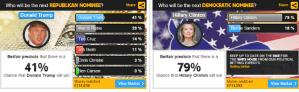 Betfair Predicts screenshot
