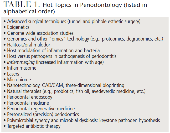 Periodontology Table 1