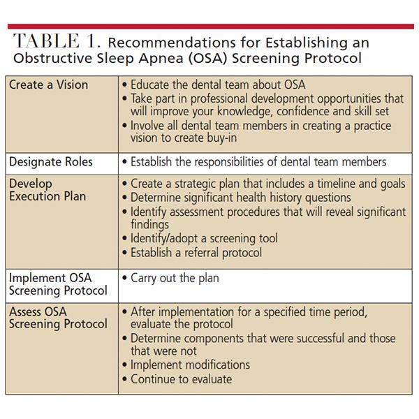 Obstructive sleep apnea screening protocol