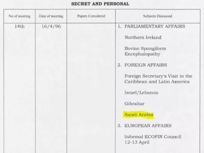 British ministers discussed Saudi Arabia again on 16 April 1996. [CAB 128/117]