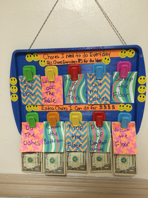 Easy DIY chore chart idea - use an old baking sheet, paint it, put some sticky command hooks on it, and give the kids some incentive money to do their chores.