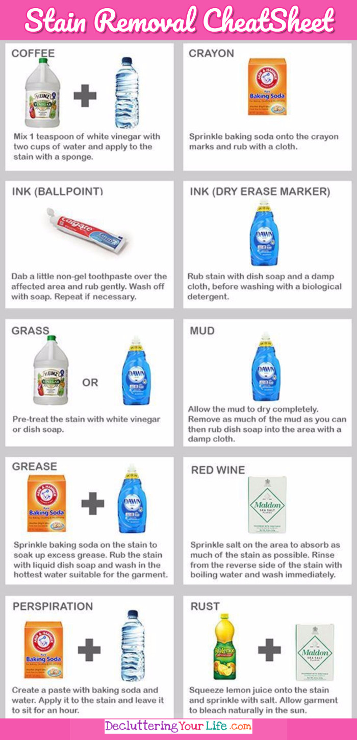 Handy stain removal cheatsheet - DIY clothes stain removal tips and tricks