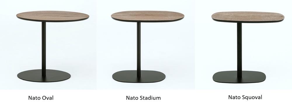 Stoliki Nato, Nobonobo