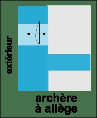 archère à allège