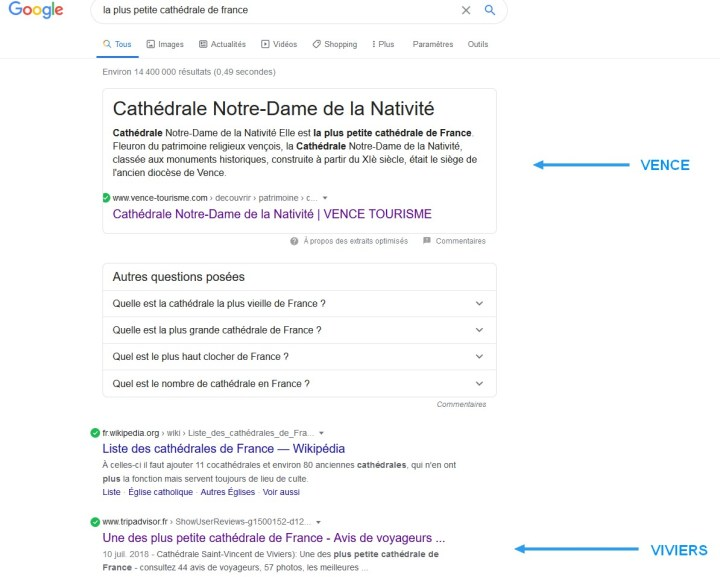 La SERP Google