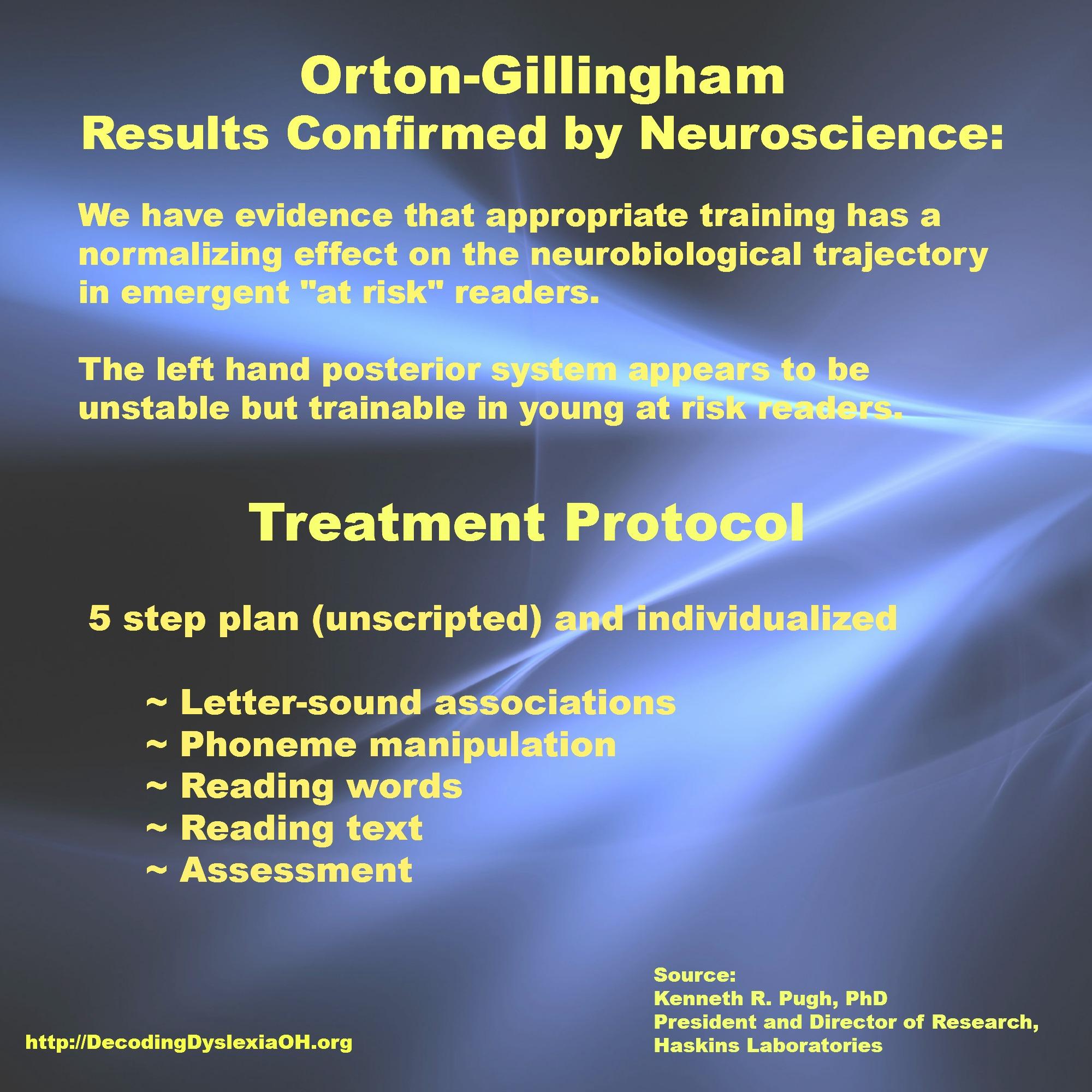 Images About Orton Gillingham
