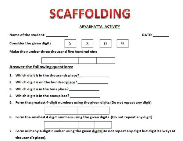 Math Scaffolding Examples