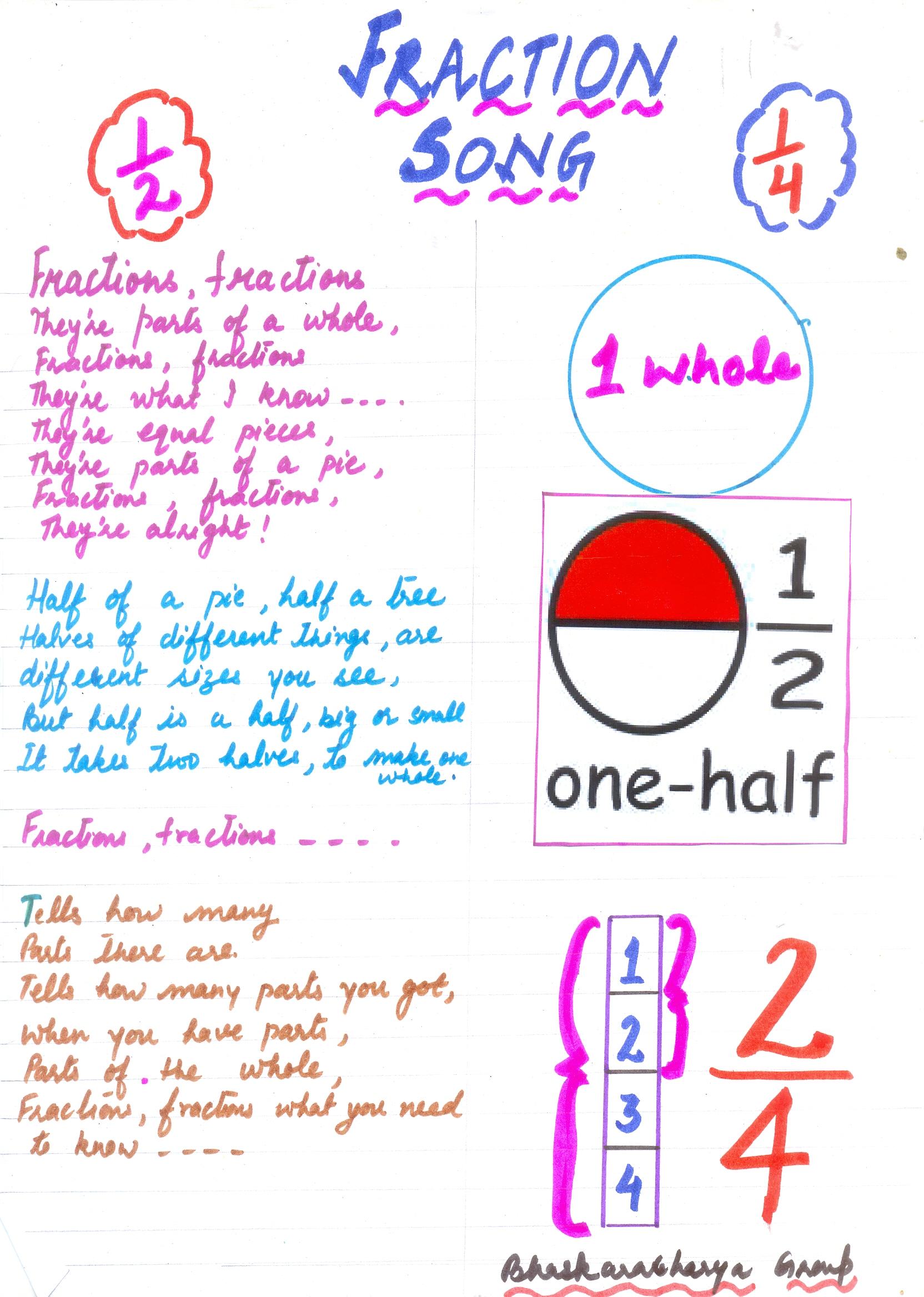 Decoding Maths Dav Pushpanjali