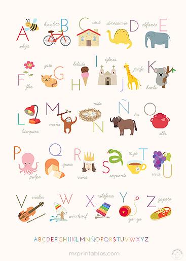 mrprintables_spanish-abc-poster_lamina_imprimir_abecedario.jpg