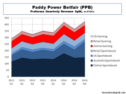 Paddy Power Betfair pro-forma quarterly revenue split 2015&2016