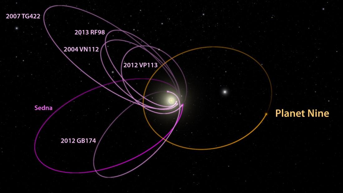 p9_kbo_orbits_labeled_1_