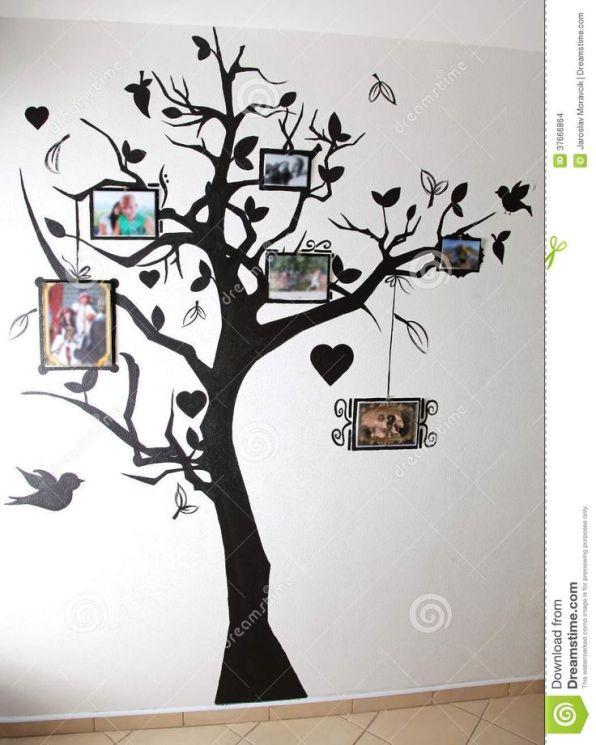 arbol-genealogico-cuadros-pared