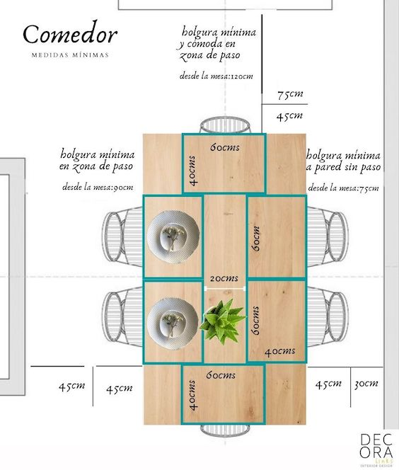 decoralinks | medimos el comedor - distancias a la pared y medidas en la mesa