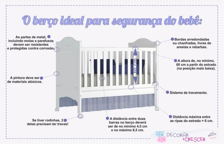 decoracao do quarto de bebe