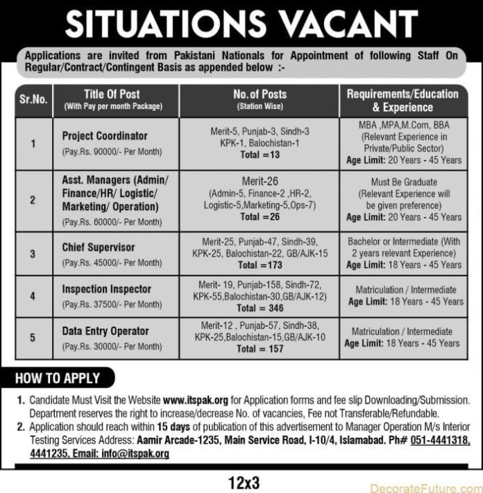 Interior Testing Service (ITS) Islamabad Latest Jobs In