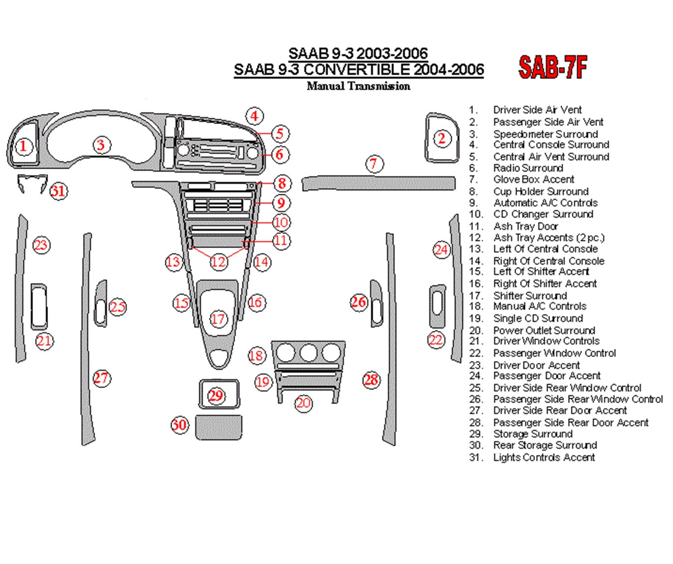 Saab 9-3 2003-2006 Manual Gear Box, Without Infotainment