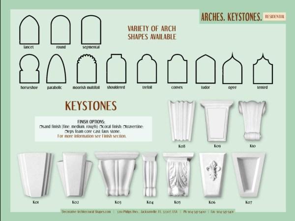 RESIDENTIAL-Arches-Keystones-b