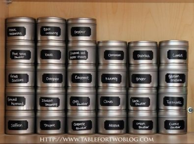 Spices Organization Ideas 23