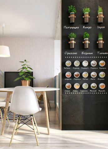Spices Organization Ideas 44