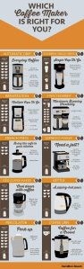 Coffee Makers 139