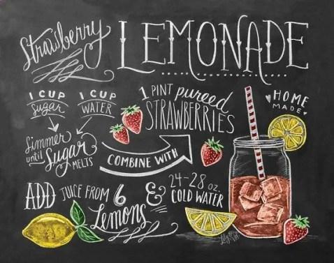 Summer Chalkboard Art 29