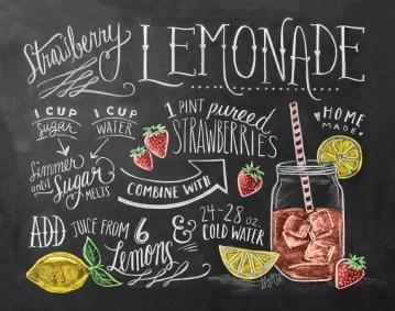 Summer Chalkboard Art 97