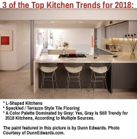 91 Fresh Kitchen Trends for 2018  Decorator's Wisdom