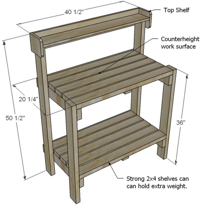 Fantastic Outdoor Garden Potting Bench Design Ideas 41 Decorelated Andrewgaddart Wooden Chair Designs For Living Room Andrewgaddartcom
