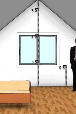 Raamhoogte standaardafmetingen voor een woonhuis de